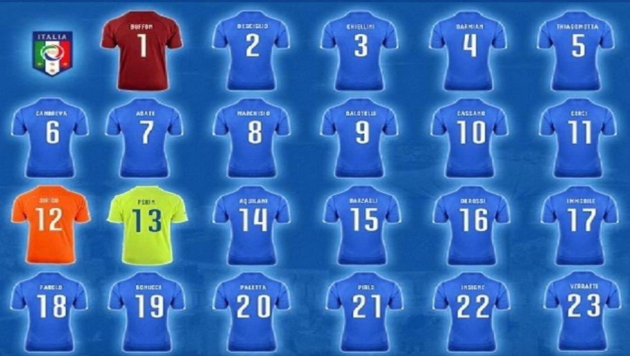 Top 20 dei numeri di maglia pi stravaganti del mondo del for Numero di politici in italia