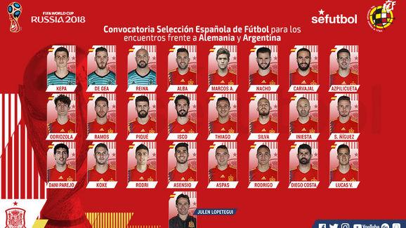 Spain Squad - via setfutbol.com