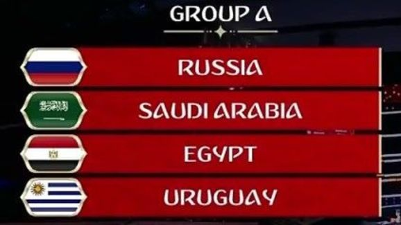 2018 World Cup Group A. Copyright: Livescore