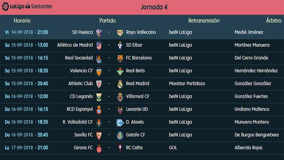Partidos y horarios, Jornada 4 LaLiga Santander
