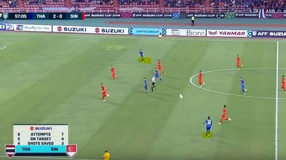 Thailand vs Singapore