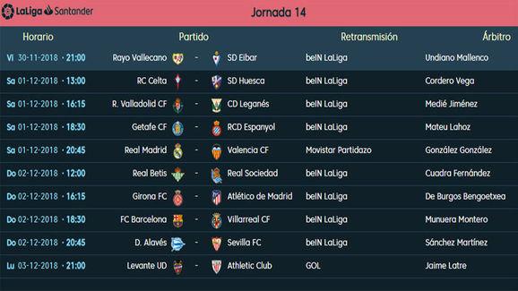 Partidos y horarios Jornada 14, LaLiga Santander
