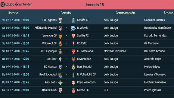 Partidos y horarios Jornada 15, LaLiga Santander