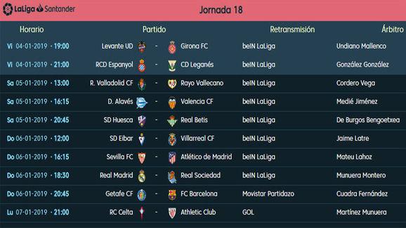 Partidos, horarios y TV Jornada 18, LaLiga Santander