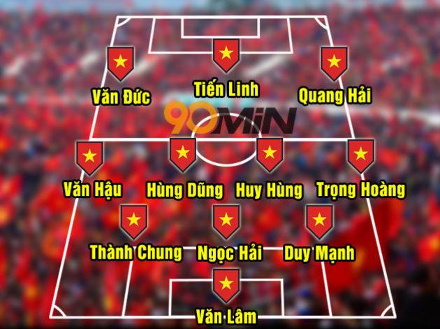Hé lộ đội hình ra sân của tuyển Việt Nam trước Iraq, thầy Park thay đổi cả công lẫn thủ!