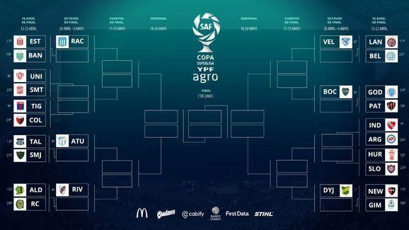 Calendario Copa.Copa De La Superliga Calendario Formato Y Todo Lo Que Que Hay Que