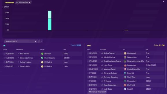 Football Manager 2020 Reveals How Jose Mourinho Will Get on as Tottenham Boss 14