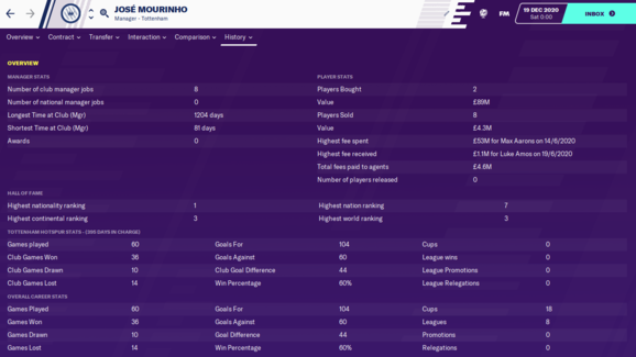 Football Manager 2020 Reveals How Jose Mourinho Will Get on as Tottenham Boss 19