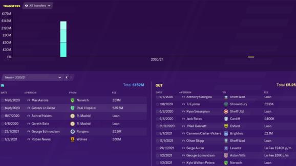 Football Manager 2020 Reveals How Jose Mourinho Will Get on as Tottenham Boss 21